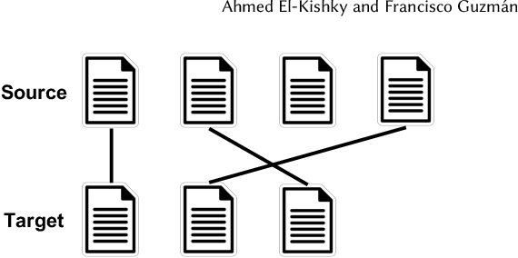 Figure 1 for Massively Multilingual Document Alignment with Cross-lingual Sentence-Mover's Distance