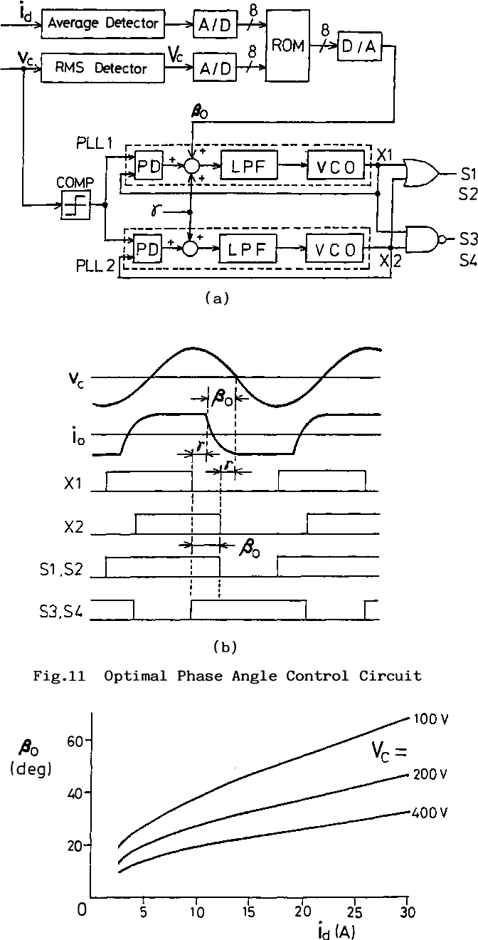 Figure 16 From 130khz 75kw Current Source Inverters Using Static Induction Heating Diagram Fig Shows The Zoom Up Of Waveforms Shown In Ls