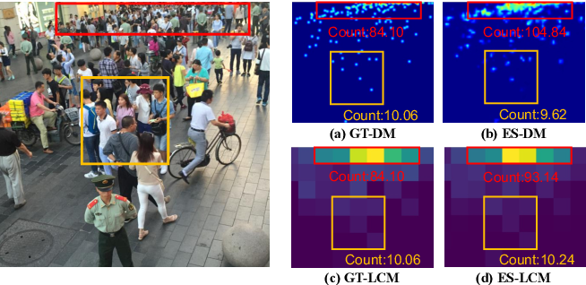Figure 3 for Adaptive Mixture Regression Network with Local Counting Map for Crowd Counting
