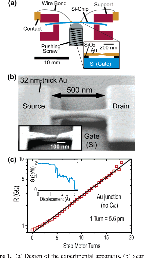 molecular electronics cuevas juan carlos scheer elke