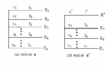 Figure 3 for Sound Abstraction of Probabilistic Actions in The Constraint Mass Assignment Framework