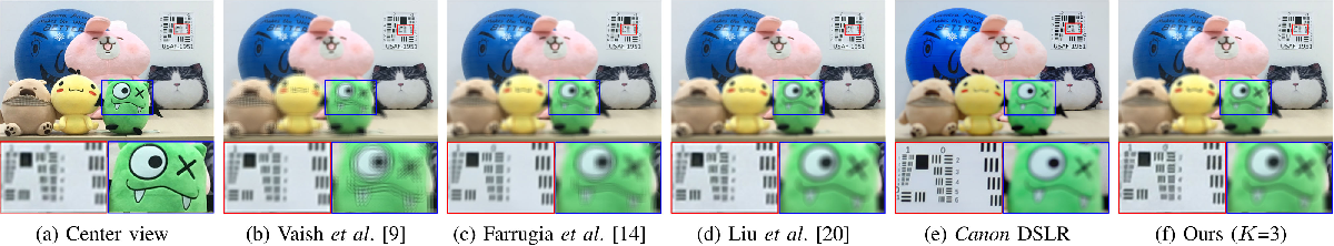 Figure 4 for Selective Light Field Refocusing for Camera Arrays Using Bokeh Rendering and Superresolution