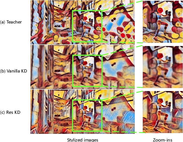 Figure 3 for Optical Flow Distillation: Towards Efficient and Stable Video Style Transfer
