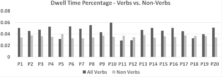 Figure 2 for New Vistas to study Bhartrhari: Cognitive NLP