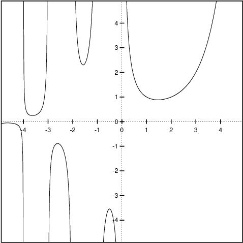 figure 2.1
