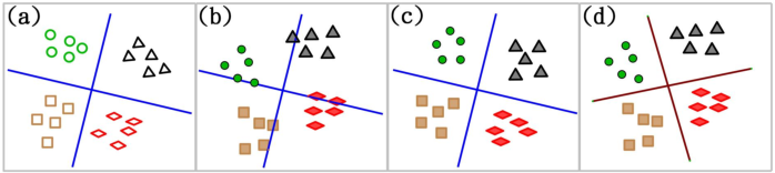 Figure 1 for Parameter Transfer Extreme Learning Machine based on Projective Model