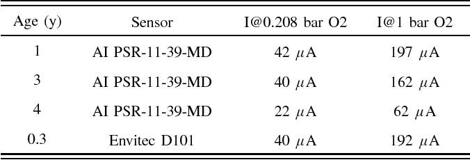 Atmel AVR ATtiny comparison chart - Semantic Scholar