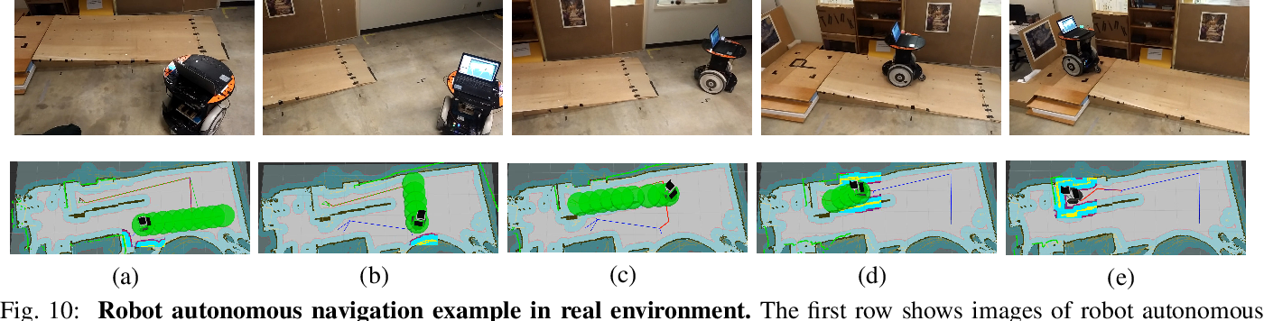 Figure 2 for Autonomous Mobile Robot Navigation in Uneven and Unstructured Indoor Environments