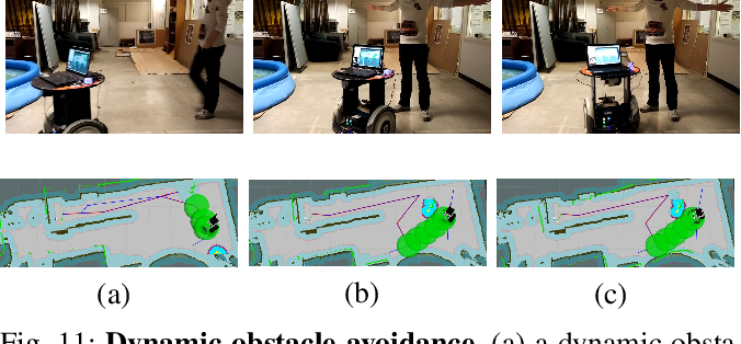 Figure 3 for Autonomous Mobile Robot Navigation in Uneven and Unstructured Indoor Environments