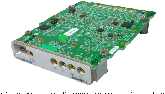 Figure 2 from Leveraging an Agile RF Transceiver for Rapid