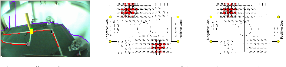 Figure 2 for Learning to Improve Capture Steps for Disturbance Rejection in Humanoid Soccer
