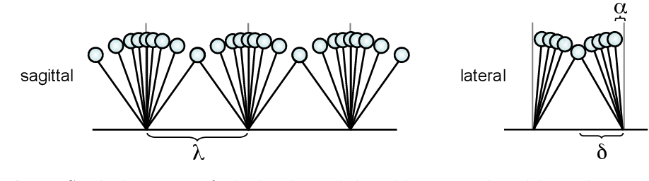 Figure 4 for Learning to Improve Capture Steps for Disturbance Rejection in Humanoid Soccer