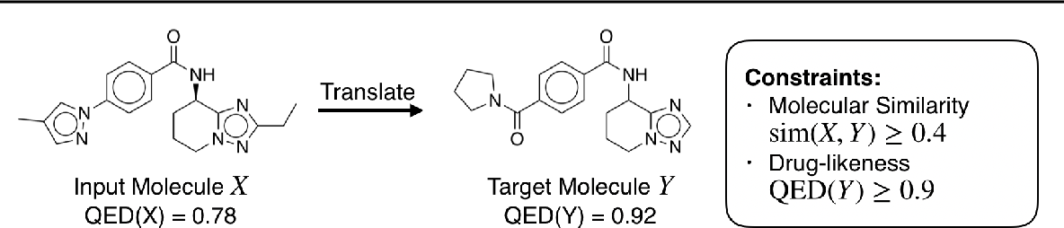 Figure 1 for Improving Molecular Design by Stochastic Iterative Target Augmentation