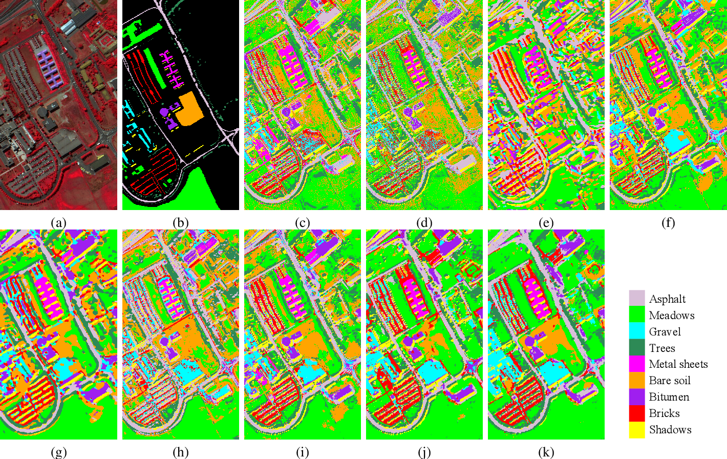 Figure 4 for Robust Self-Ensembling Network for Hyperspectral Image Classification