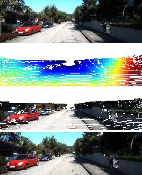 Figure 4 for Geometry-Based Next Frame Prediction from Monocular Video