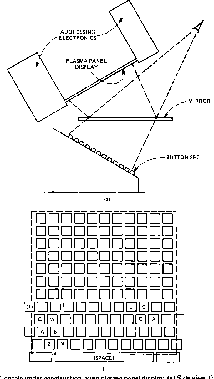 Figure 10 from Computer displays optically superimposed on input