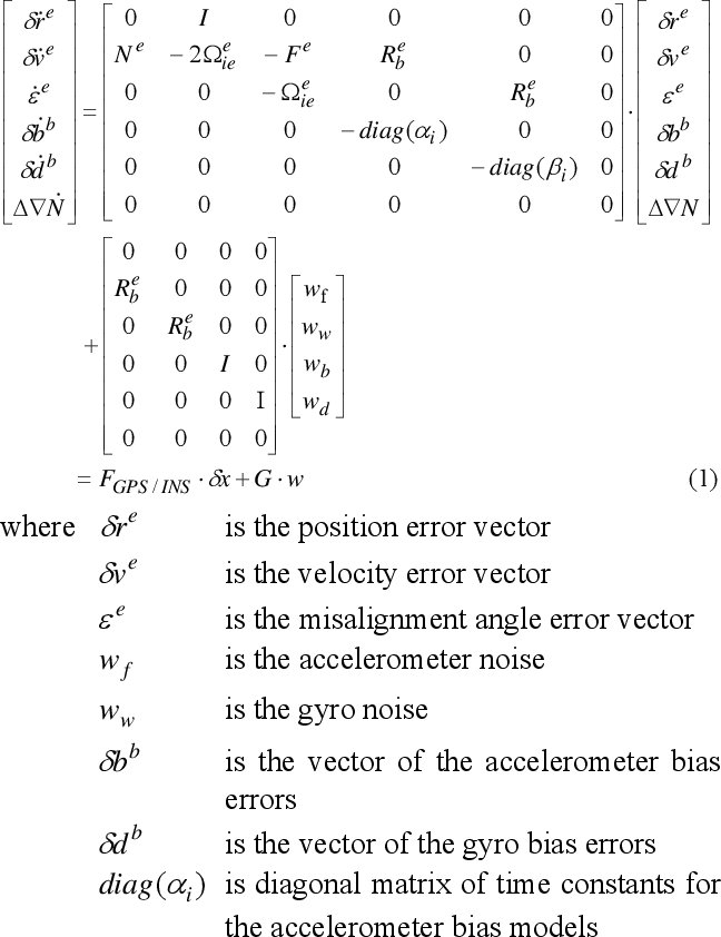 PDF] Development of Precise GPS/INS/Wheel Speed Sensor/Yaw Rate