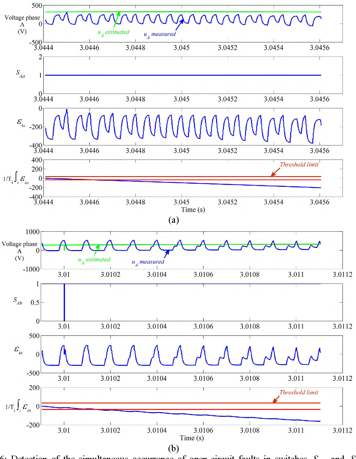 Analysis And Diagnosis Of Open Circuit Faults In Matrix Converters Opencircuitfaults Semantic Scholar