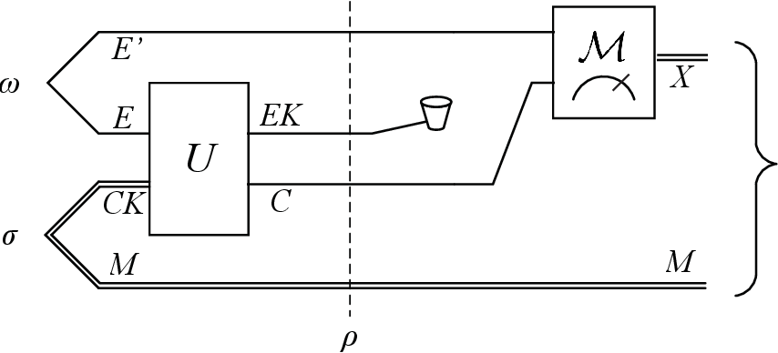 PDF] Locking classical information - Semantic Scholar