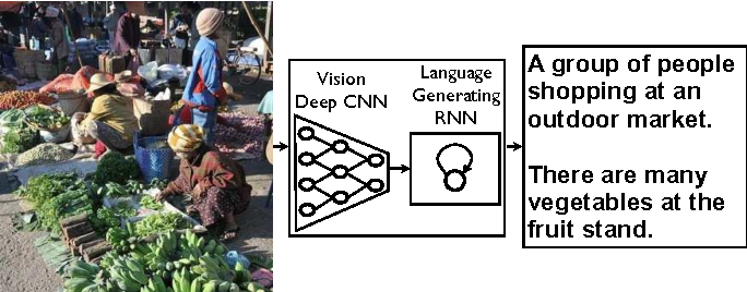 Figure 1 for Show and Tell: A Neural Image Caption Generator