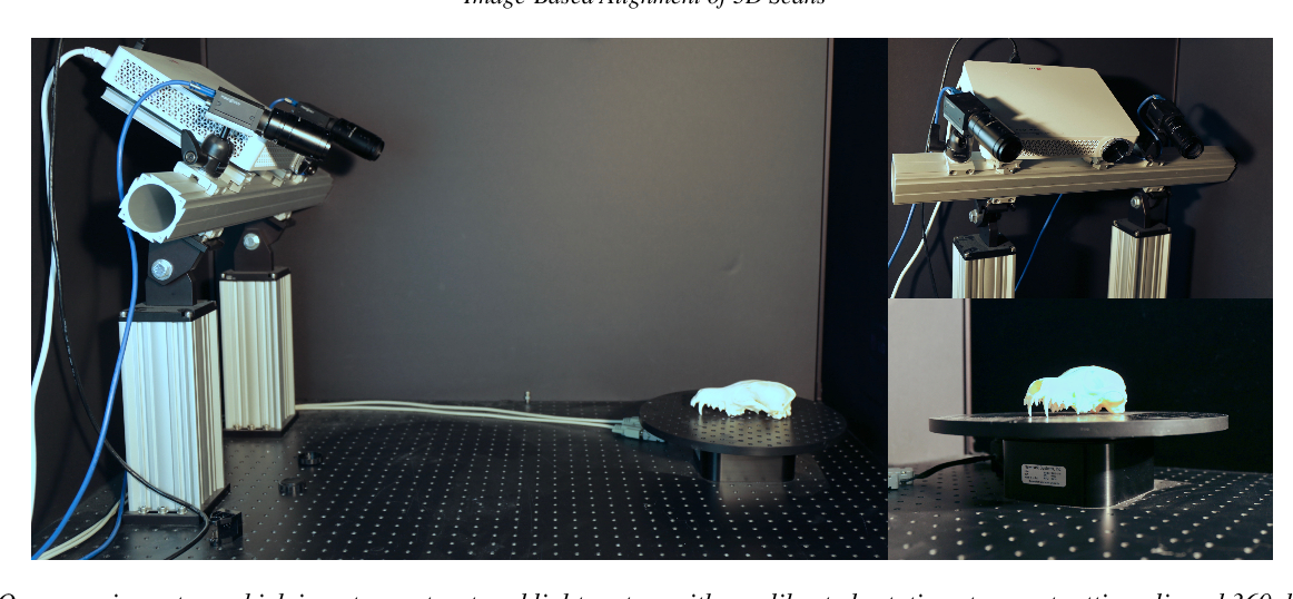 Figure 2 for Image-Based Alignment of 3D Scans