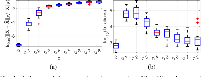 Figure 1 for Positive Semidefinite Matrix Factorization: A Connection with Phase Retrieval and Affine Rank Minimization