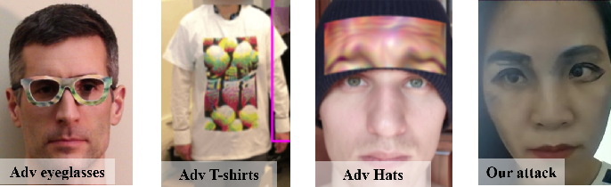 Figure 1 for Real-World Adversarial Examples involving Makeup Application
