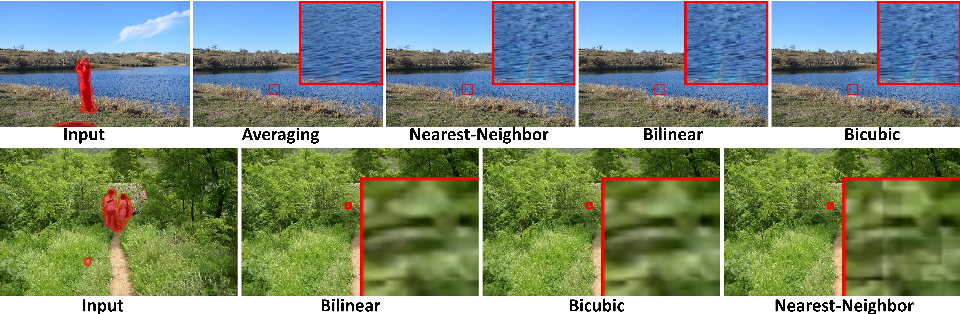 Figure 4 for Contextual Residual Aggregation for Ultra High-Resolution Image Inpainting