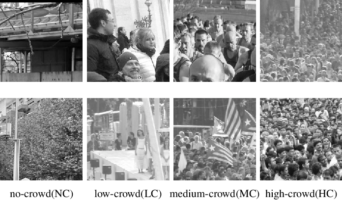 Figure 3 for ZoomCount: A Zooming Mechanism for Crowd Counting in Static Images