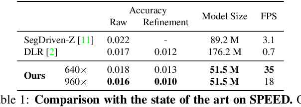 Figure 2 for Wide-Depth-Range 6D Object Pose Estimation in Space