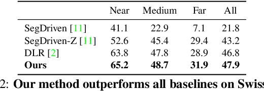 Figure 4 for Wide-Depth-Range 6D Object Pose Estimation in Space