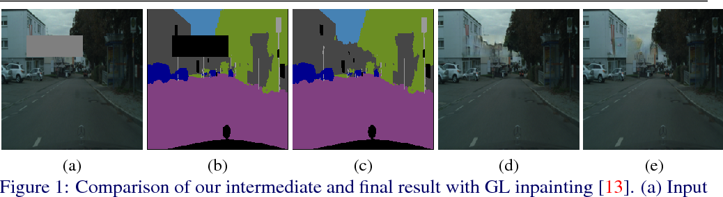 Figure 1 for SPG-Net: Segmentation Prediction and Guidance Network for Image Inpainting