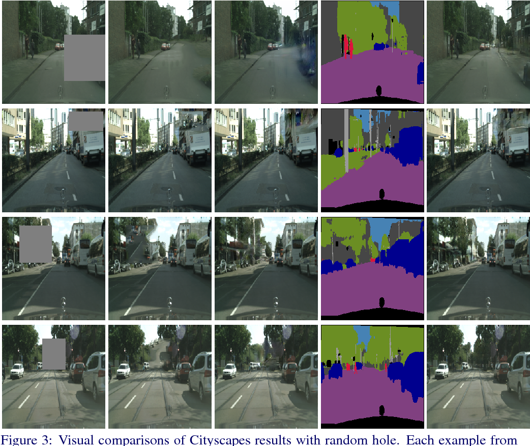 Figure 3 for SPG-Net: Segmentation Prediction and Guidance Network for Image Inpainting