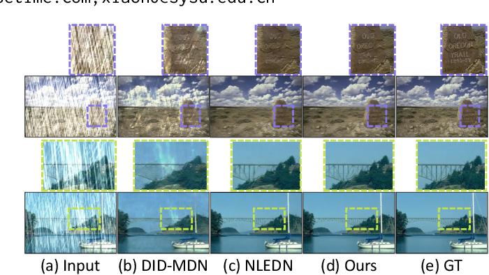 Figure 1 for Gradual Network for Single Image De-raining