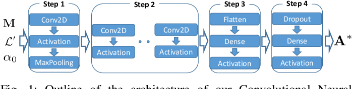 Figure 1 for DeepFloat: Resource-Efficient Dynamic Management of Vehicular Floating Content