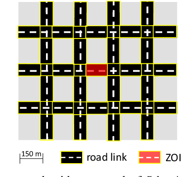 Figure 3 for DeepFloat: Resource-Efficient Dynamic Management of Vehicular Floating Content