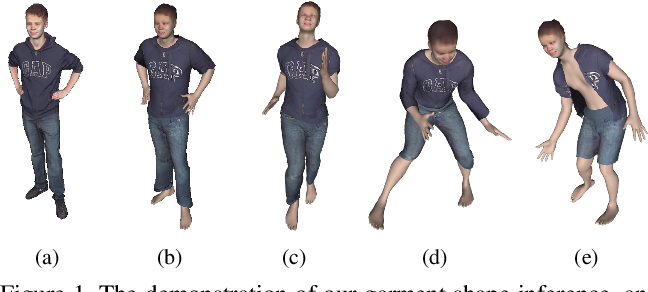 Figure 1 for DeepCloth: Neural Garment Representation for Shape and Style Editing