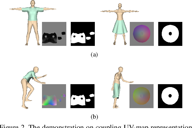 Figure 3 for DeepCloth: Neural Garment Representation for Shape and Style Editing