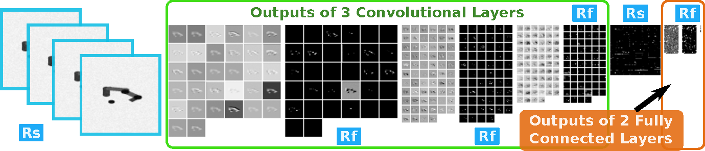 Figure 3 for Towards Vision-Based Deep Reinforcement Learning for Robotic Motion Control
