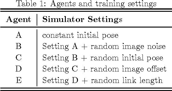 Figure 2 for Towards Vision-Based Deep Reinforcement Learning for Robotic Motion Control