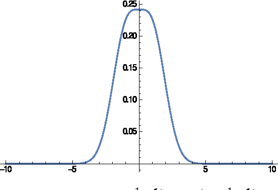 Figure 1 for Ten Steps of EM Suffice for Mixtures of Two Gaussians