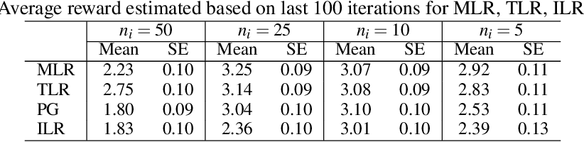 Figure 1 for Green Simulation Assisted Reinforcement Learning with Model Risk for Biomanufacturing Learning and Control