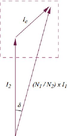 Influence of harmonic distortion in current transformer fig 2 current transformer vector diagram ccuart Image collections