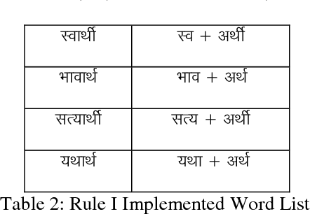 Vineet Meaning In Hindi