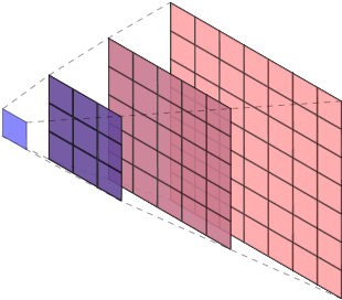Figure 2 for Lipschitz constant estimation of Neural Networks via sparse polynomial optimization