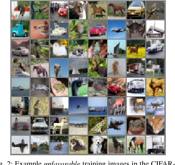 Figure 2 for Data Dropout: Optimizing Training Data for Convolutional Neural Networks
