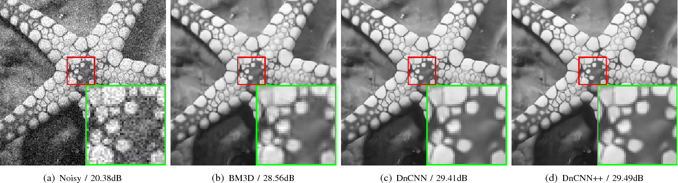 Figure 4 for Data Dropout: Optimizing Training Data for Convolutional Neural Networks