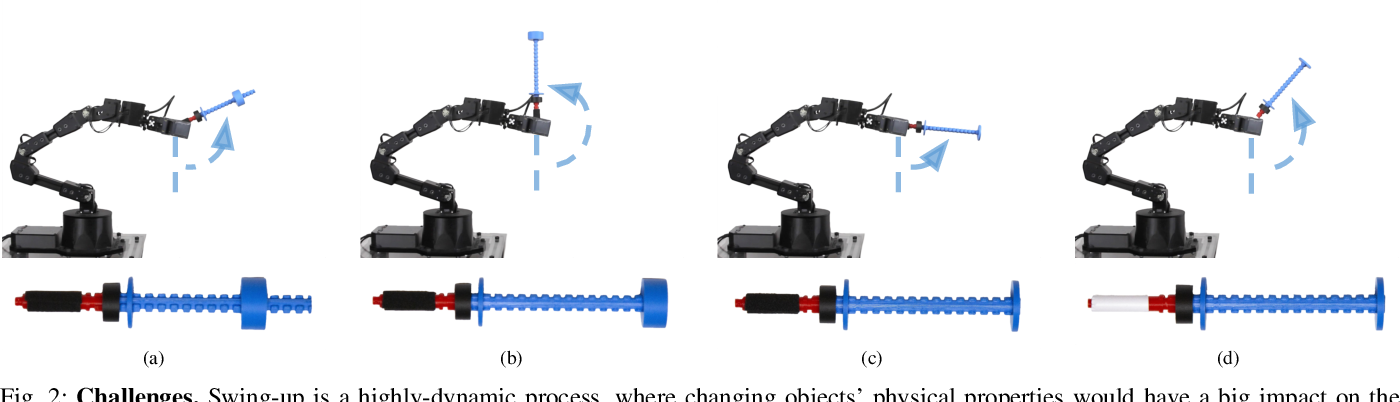 Figure 2 for SwingBot: Learning Physical Features from In-hand Tactile Exploration for Dynamic Swing-up Manipulation