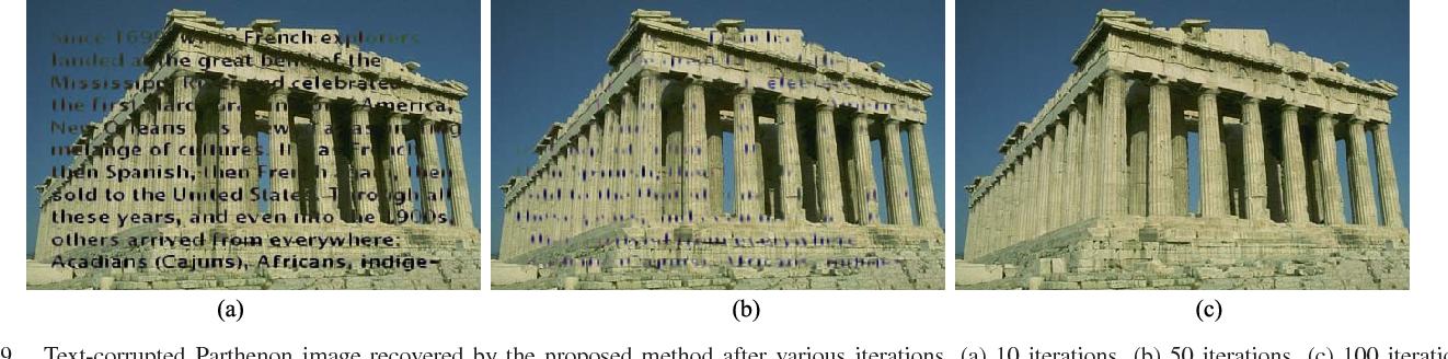 High-quality Image Restoration Using Low-Rank Patch Regularization