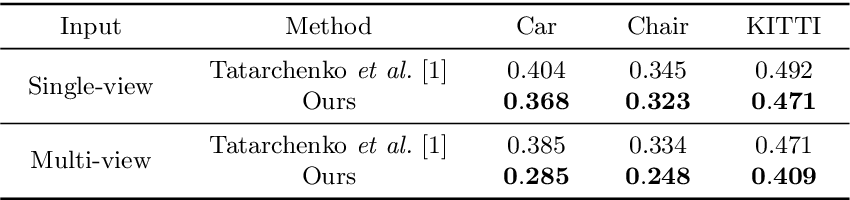 Figure 2 for View Synthesis by Appearance Flow